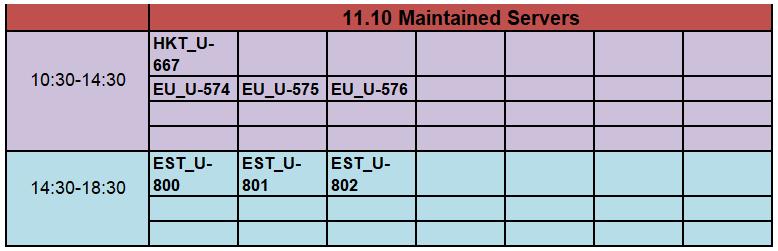 Server Merge [2020/11/10]