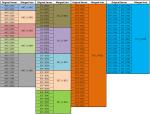 Server Merge [2021/06/15]