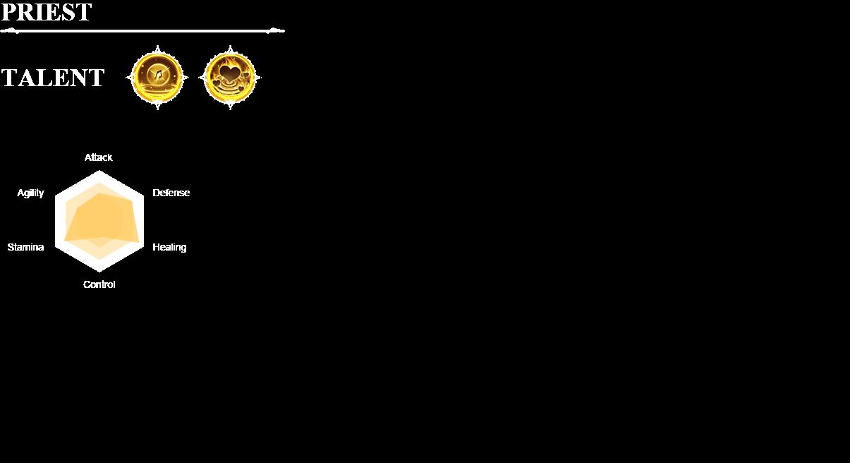 官网职业介绍-祭司
